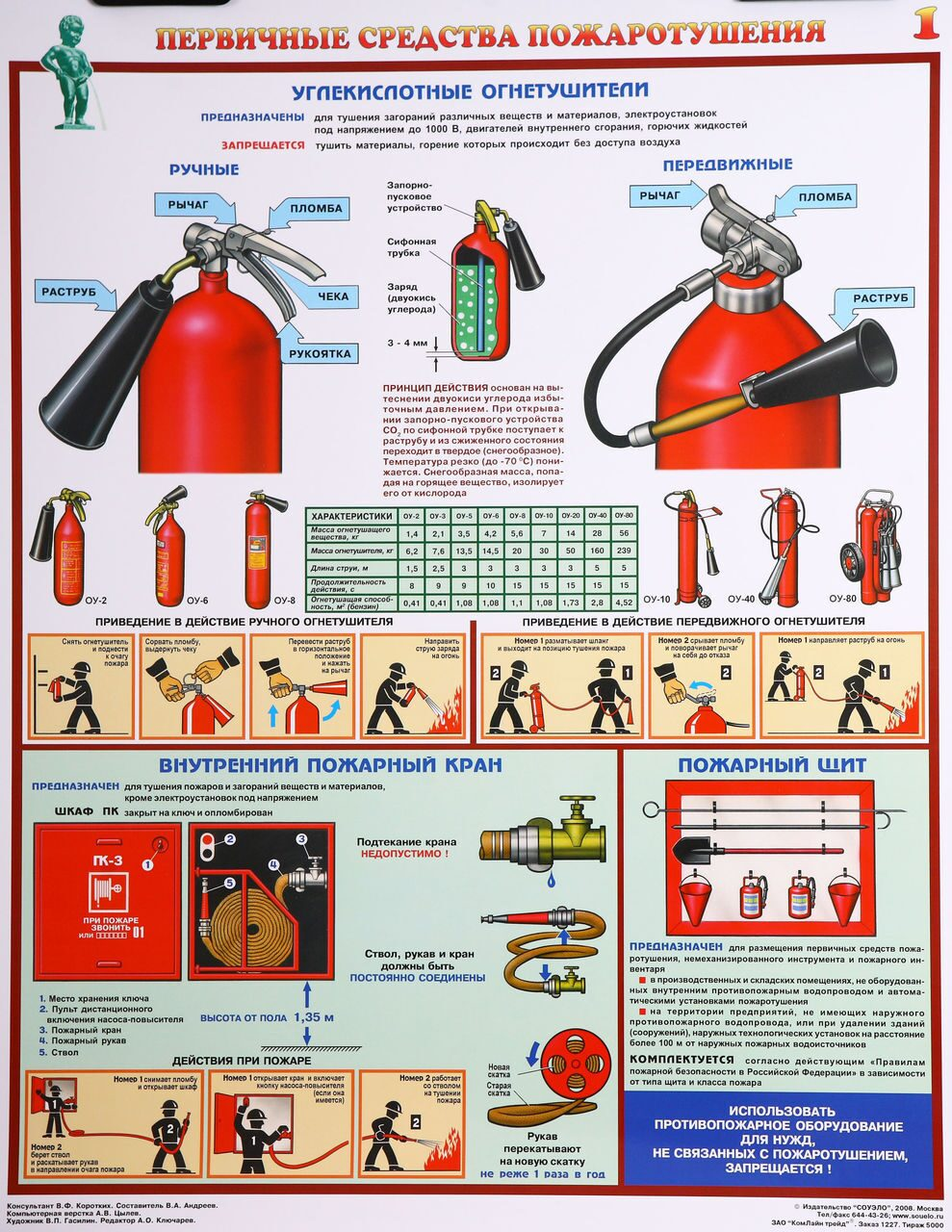 маркировка знаком пожарной безопасности